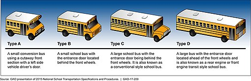 School Bus Floor Plan Dimensions