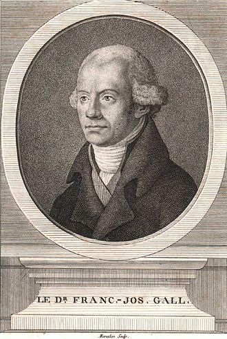 Friedrich Schiller's skull - Franz Joseph Gall