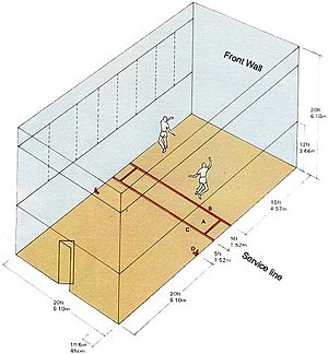 American handball - Dimensions of a typical handball court