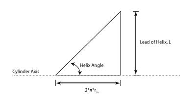 Helix angle - Wikipedia