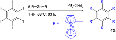 Hexaferrocenylbenzene synthesis by Negishi coupling
