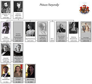 Prince George Alexandrovich Yuryevsky - Family tree