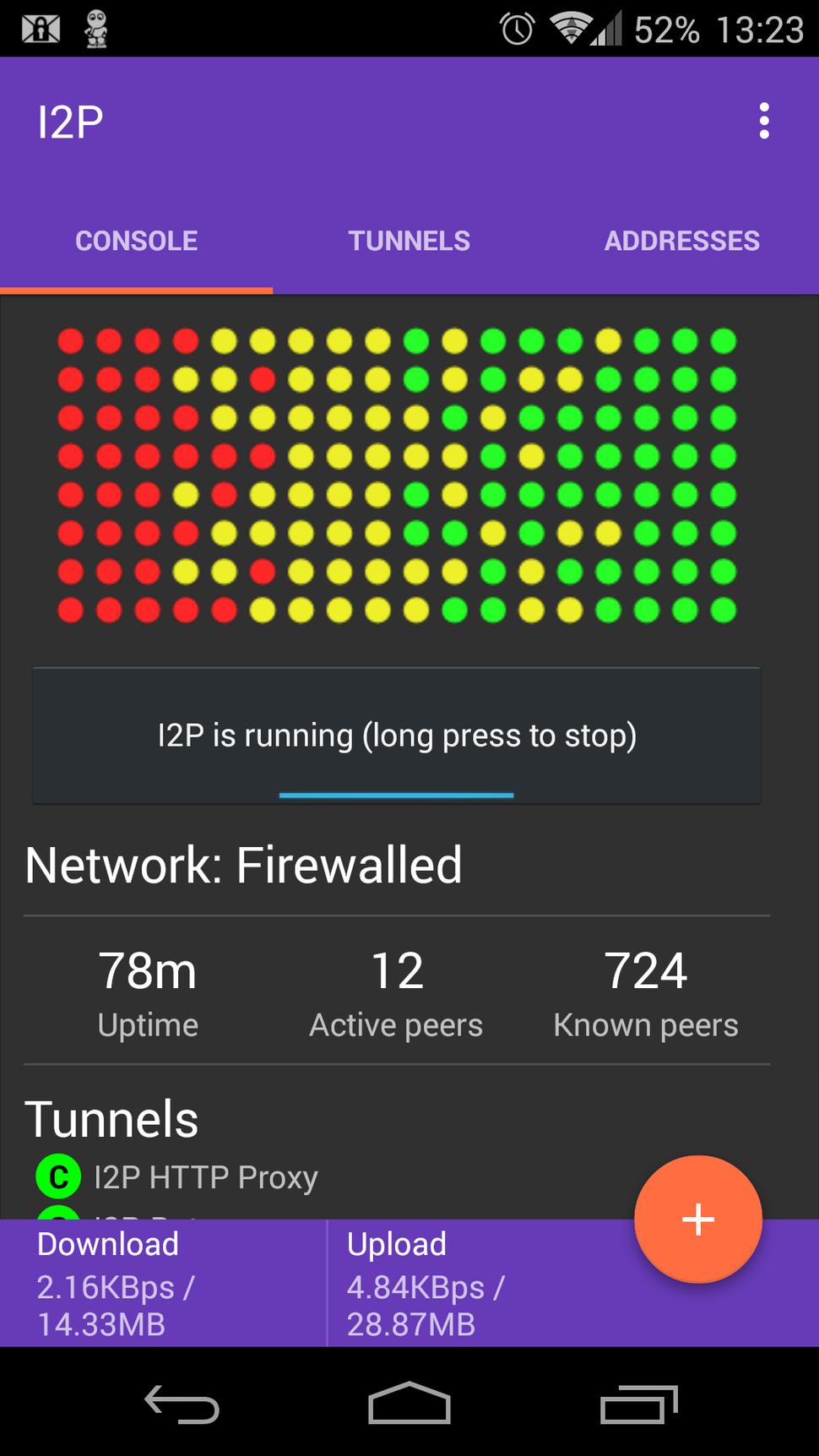I2P - Howling Pixel