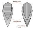 Japanese sword cross-section layers.png