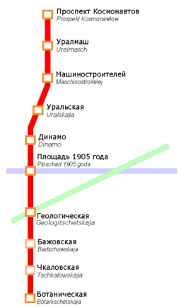 Jekaterinburg Metro Map 16022011