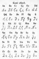 Komi latin alphabet.PNG