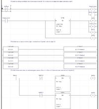 Ladder diagram.png