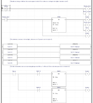 Ladder logic - Part of a ladder diagram, including contacts and coils, compares, timers and monostable multivibrators