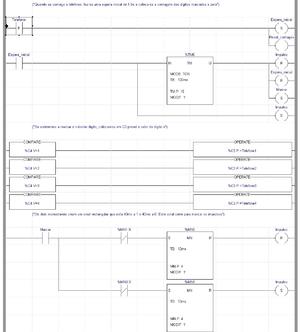 Ladder diagram.