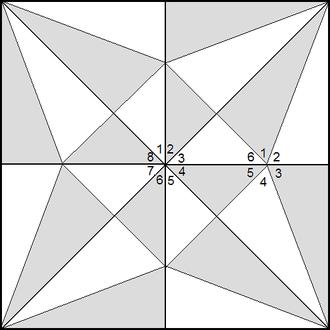 Mathematics of paper folding - Angles around a vertex