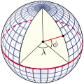 Latitude and longitude graticule on a sphere.svg