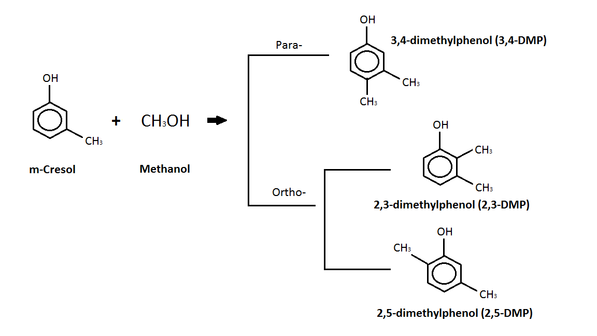 M-cresol reaction with methanol.png