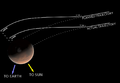 Comparative diagram of the two trajectories