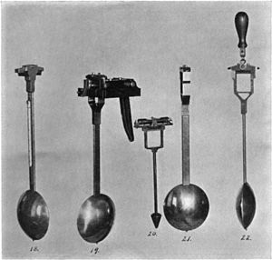 Moment of inertia - Pendulums used in Mendenhall gravimeter apparatus, from 1897 scientific journal. The portable gravimeter developed in 1890 by Thomas C. Mendenhall provided the most accurate relative measurements of the local gravitational field of the Earth.