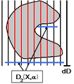 Morpho math 04 Cauchy.png