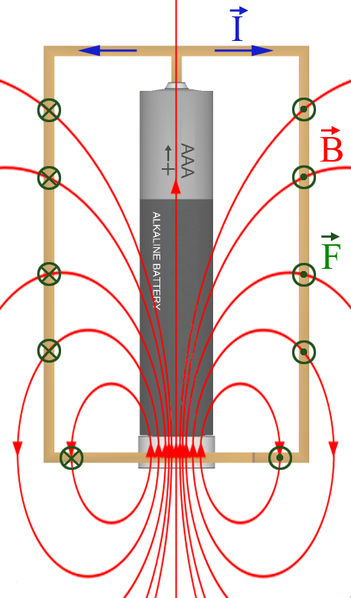 the golden tractate of hermes trismegistus applied to two batteries two magnets attached for the central disc of the gyroscope poles of same polarity forced together and aluminum frame
