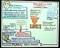Murray Gell-Mann Redux.jpg