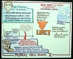 family of murray gell mann