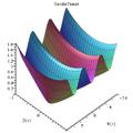 NevilleThetaS Maple complex plot.png