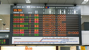 Express train - A LED sign at Ōfuna Station indicating a combination of local, rapid, express, and limited express services