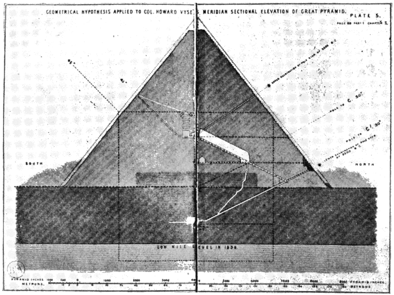 File:PSM V80 D460 Geometric hypothesis of the sectional elevation of the great pyramid.png