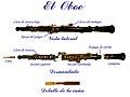 Partes del Oboe.jpg