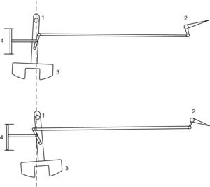 Pendulum-and-hydrostat control - Image: Pendulum and Hydrostat Control