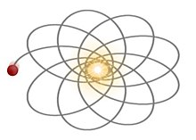 Image Result For Laboratory Method Definition