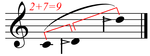 Persian Interval Music 01.png