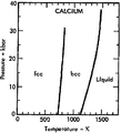 Phase diagram of calcium (1975).png
