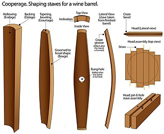 Shaping barrel staves Process-of-shaping-staves-for-an-oak-wine-barrel-toneleria-nacional-chile.jpg