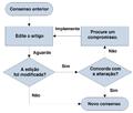Processo de consenso.png
