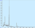 RP HPLC.PNG