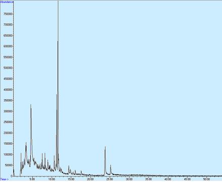 Polyphenol - Wikiwand
