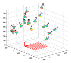 Chessboard detection - Wikipedia