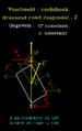 Rotatie 3D vb2-2.png