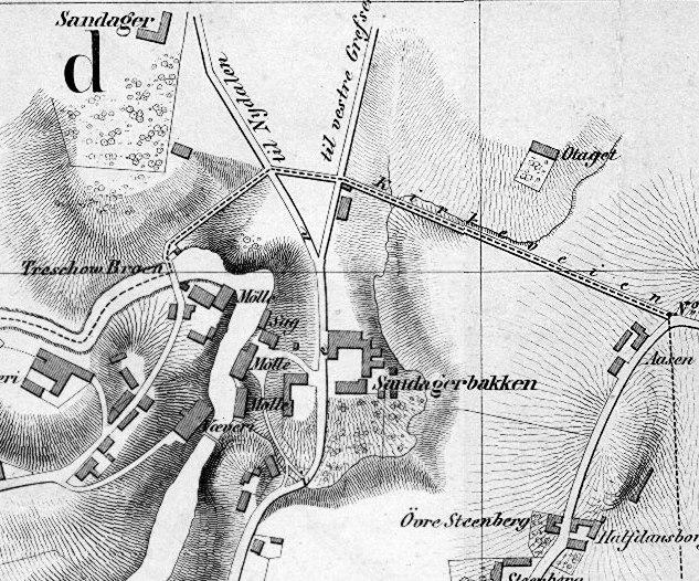 sandaker kart Sandaker (Oslo)   Howling Pixel sandaker kart