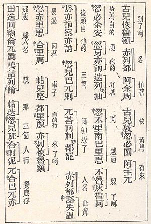 Hoelun - Layout of a 1908 Chinese re-edition of the Secret History of the Mongols: Yesügei steals Chiledu's wife, Hoelun, i.e. the future mother of Temüjin. Chinese transcription of the Mongolian text. On the right, with smaller characters, the Chinese-language glossary.