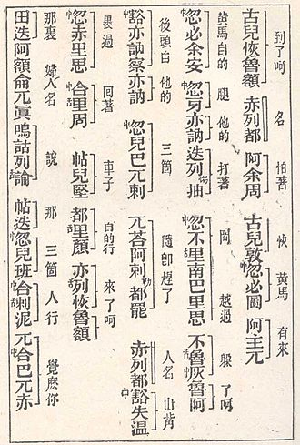 Chinese characters - Mongolian text from The Secret History of the Mongols in Chinese transcription, with a glossary on the right of each row