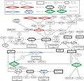Semantic model.jpg