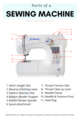 Sewing Machine Parts.png