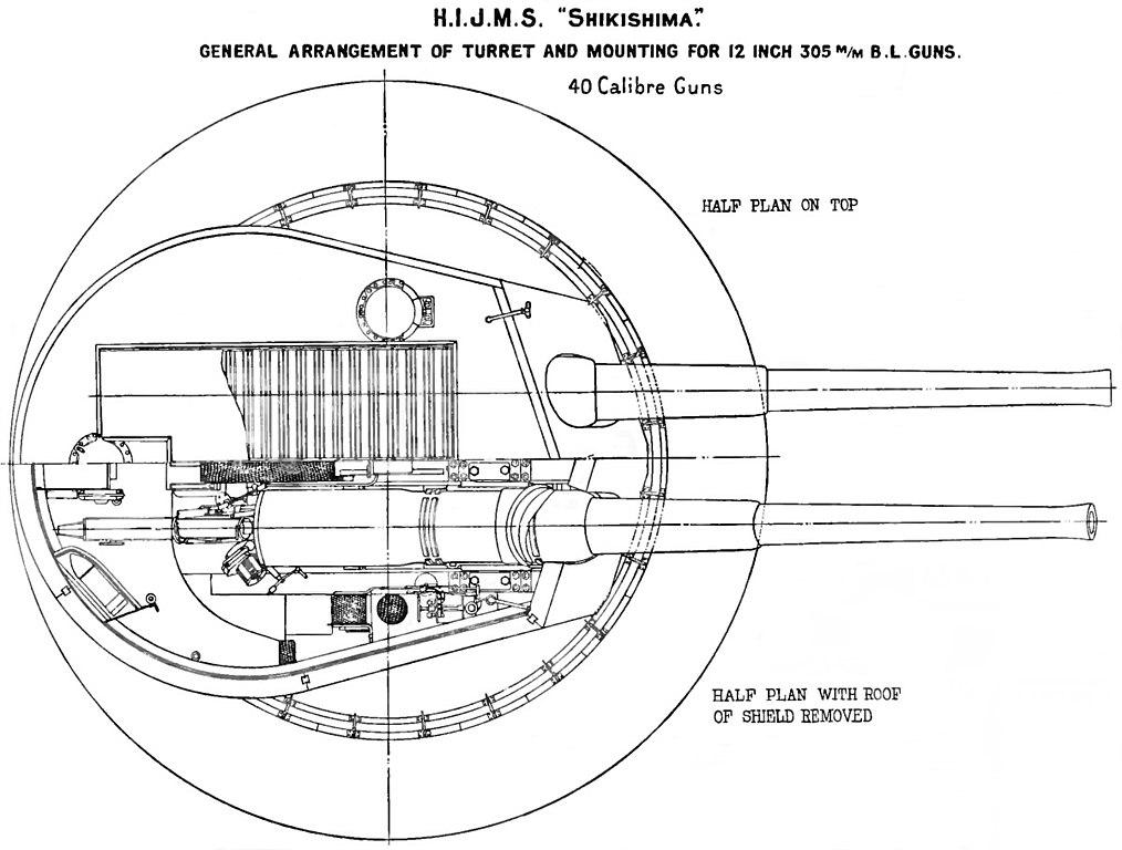 1014px-Shikishima_class_12_inch_gun_turr