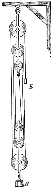 File:Six-Pulleys.png