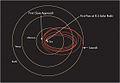 Solar Probe + trajectory.jpg