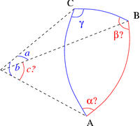 Solve spherical triangle with a b gamma.png