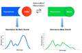 Spectrum Modulation upon Metal Binding.png