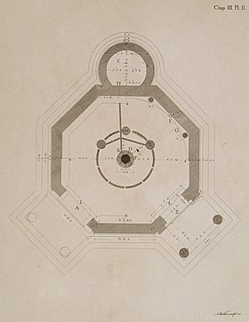 The plan of the Tower of the Winds - Stuart James & Revett Nicholas - 1762.jpg