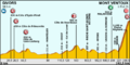 Tour de France 2013 stage 15.png