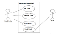 UML Use Case diagram.png