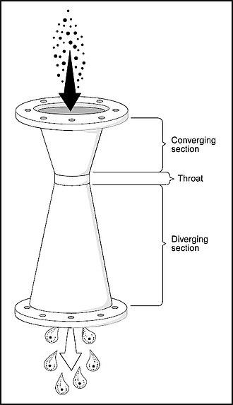 Venturi scrubber - Figure 1 - Venturi scrubber